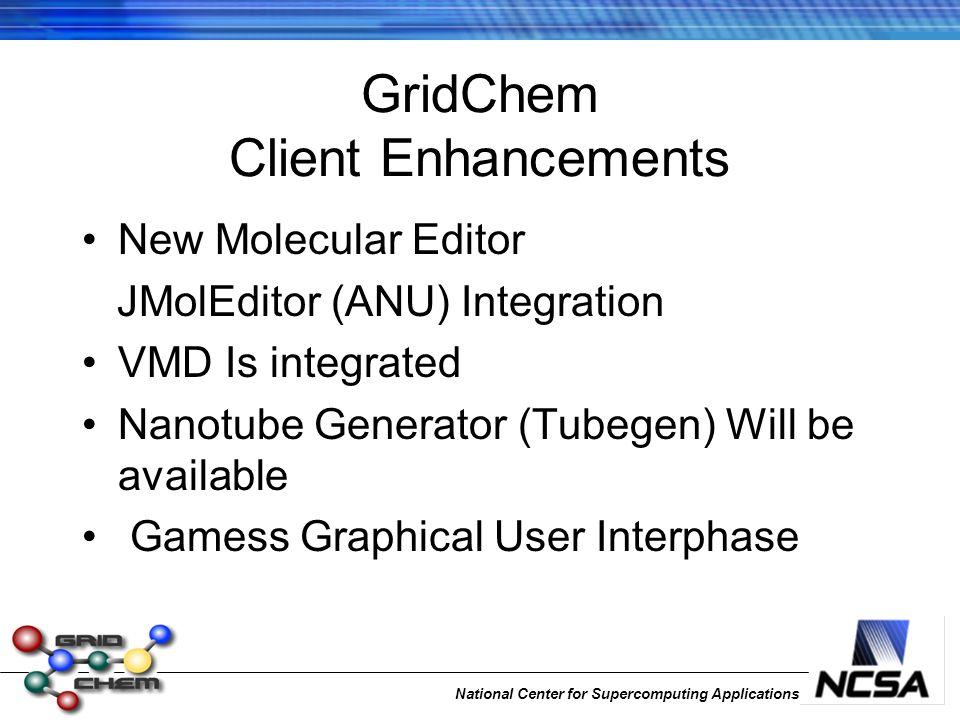 National Center for Supercomputing Applications GridChem Client Enhancements New Molecular Editor JMolEditor (ANU) Integration VMD Is integrated Nanot