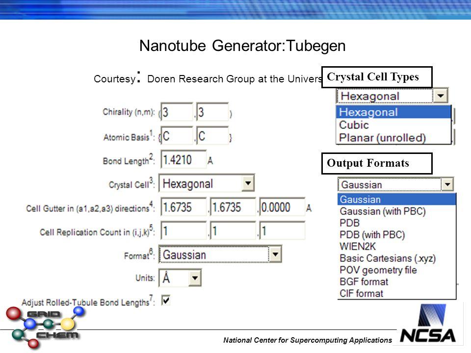 National Center for Supercomputing Applications Nanotube Generator:Tubegen Courtesy : Doren Research Group at the University of Delaware Crystal Cell