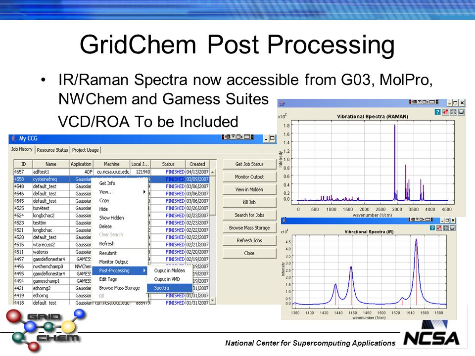 National Center for Supercomputing Applications GridChem Post Processing IR/Raman Spectra now accessible from G03, MolPro, NWChem and Gamess Suites VCD/ROA To be Included