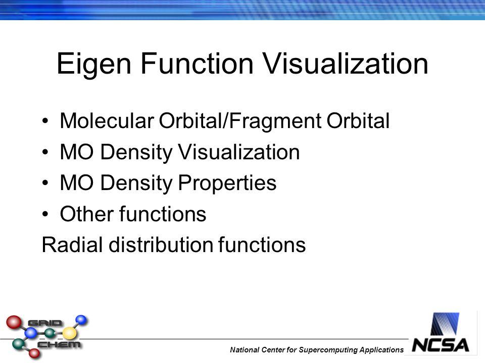 National Center for Supercomputing Applications Eigen Function Visualization Molecular Orbital/Fragment Orbital MO Density Visualization MO Density Pr