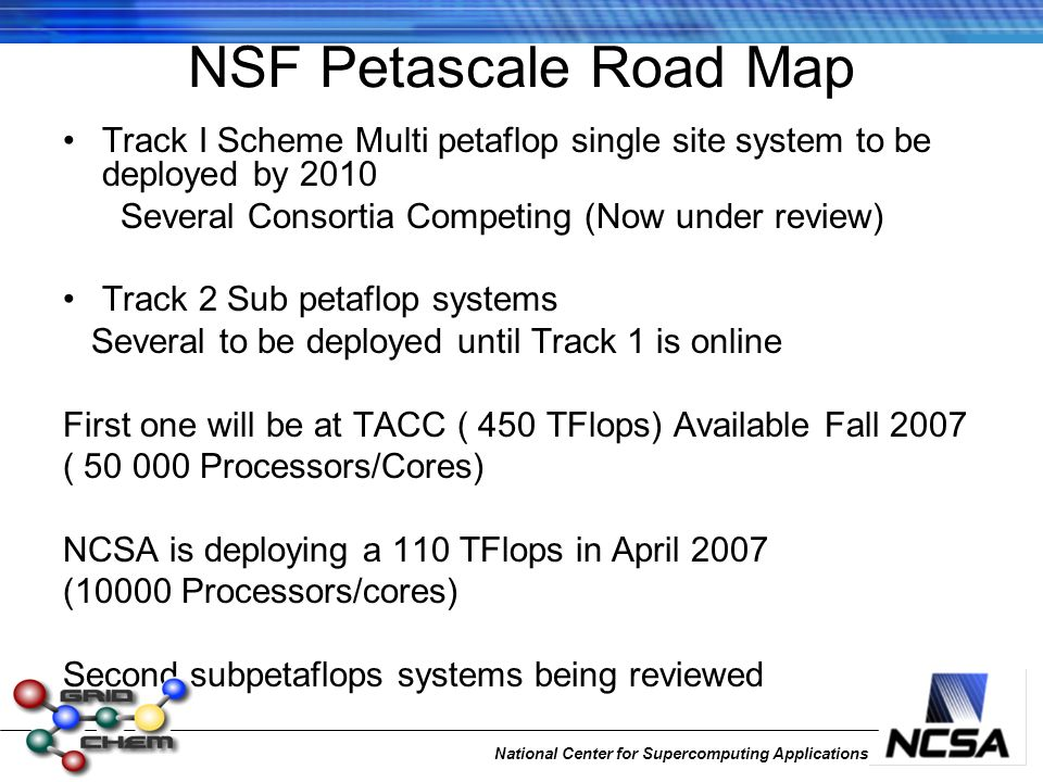 National Center for Supercomputing Applications NSF Petascale Road Map Track I Scheme Multi petaflop single site system to be deployed by 2010 Several