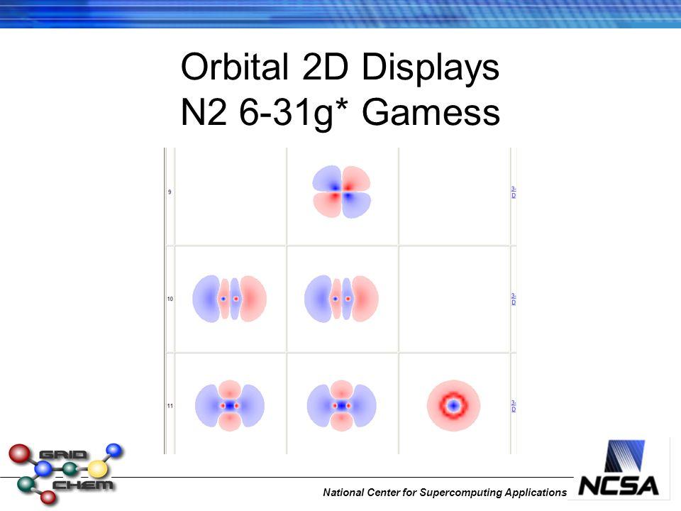 National Center for Supercomputing Applications Orbital 2D Displays N2 6-31g* Gamess