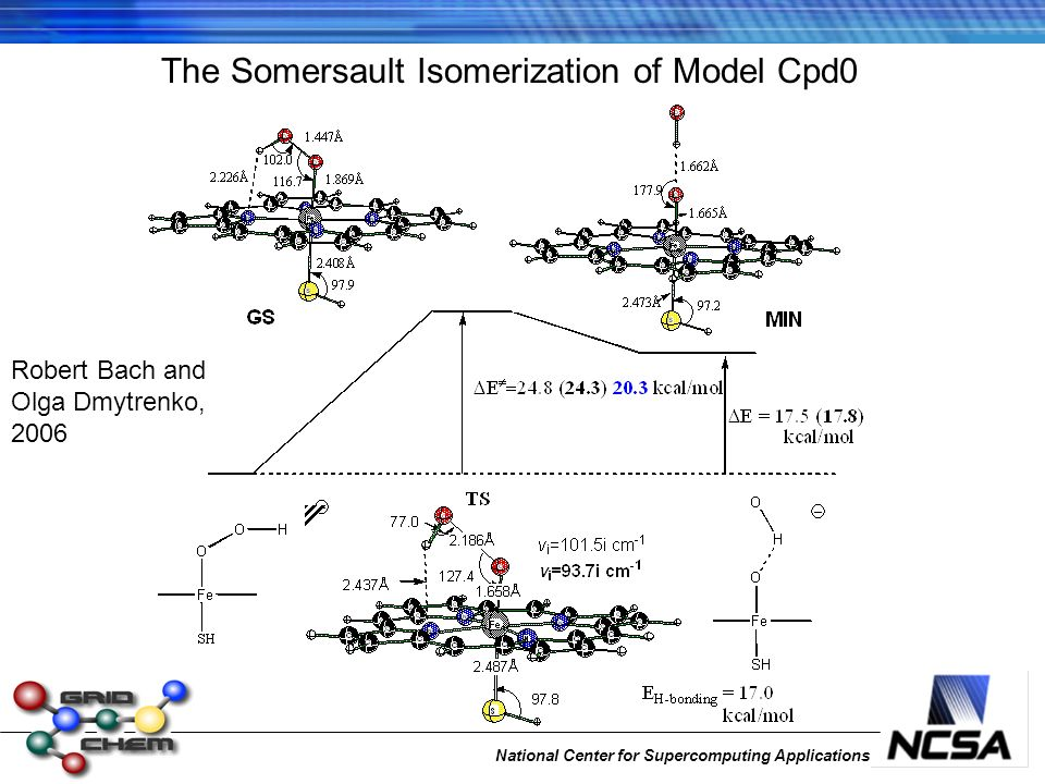 National Center for Supercomputing Applications The Somersault Isomerization of Model Cpd0 Robert Bach and Olga Dmytrenko, 2006