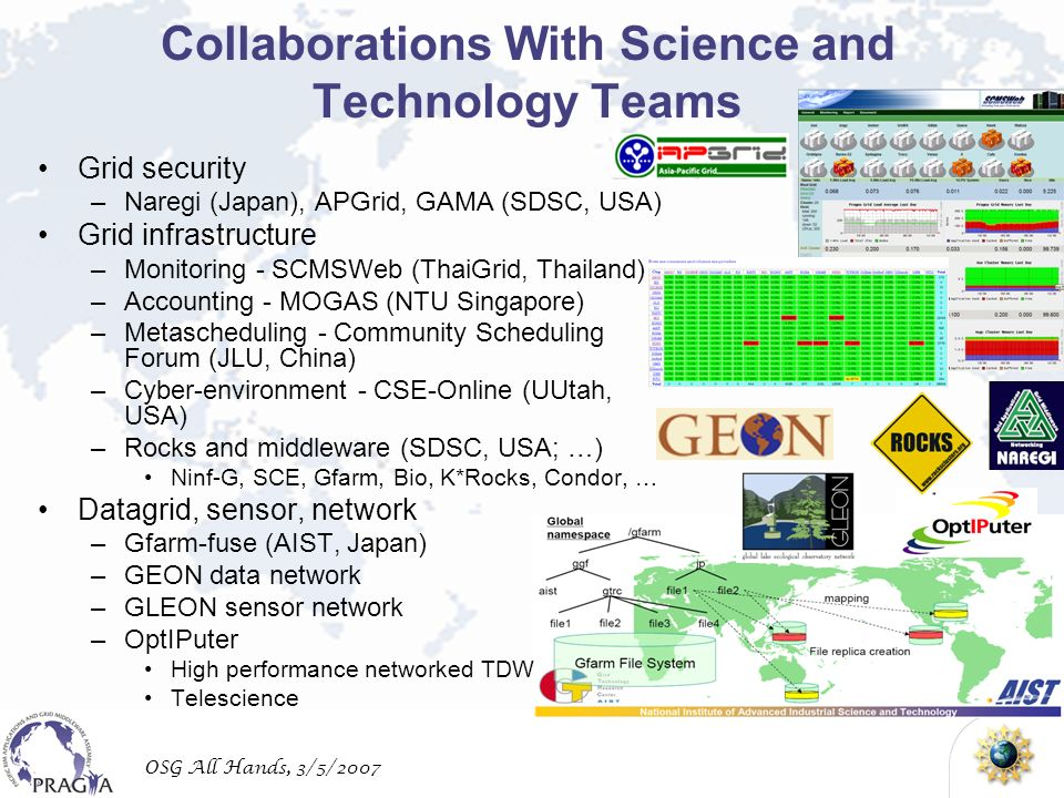 OSG All Hands, 3/5/2007 Grid security –Naregi (Japan), APGrid, GAMA (SDSC, USA) Grid infrastructure –Monitoring - SCMSWeb (ThaiGrid, Thailand) –Accounting - MOGAS (NTU Singapore) –Metascheduling - Community Scheduling Forum (JLU, China) –Cyber-environment - CSE-Online (UUtah, USA) –Rocks and middleware (SDSC, USA; …) Ninf-G, SCE, Gfarm, Bio, K*Rocks, Condor, … Datagrid, sensor, network –Gfarm-fuse (AIST, Japan) –GEON data network –GLEON sensor network –OptIPuter High performance networked TDW Telescience Collaborations With Science and Technology Teams