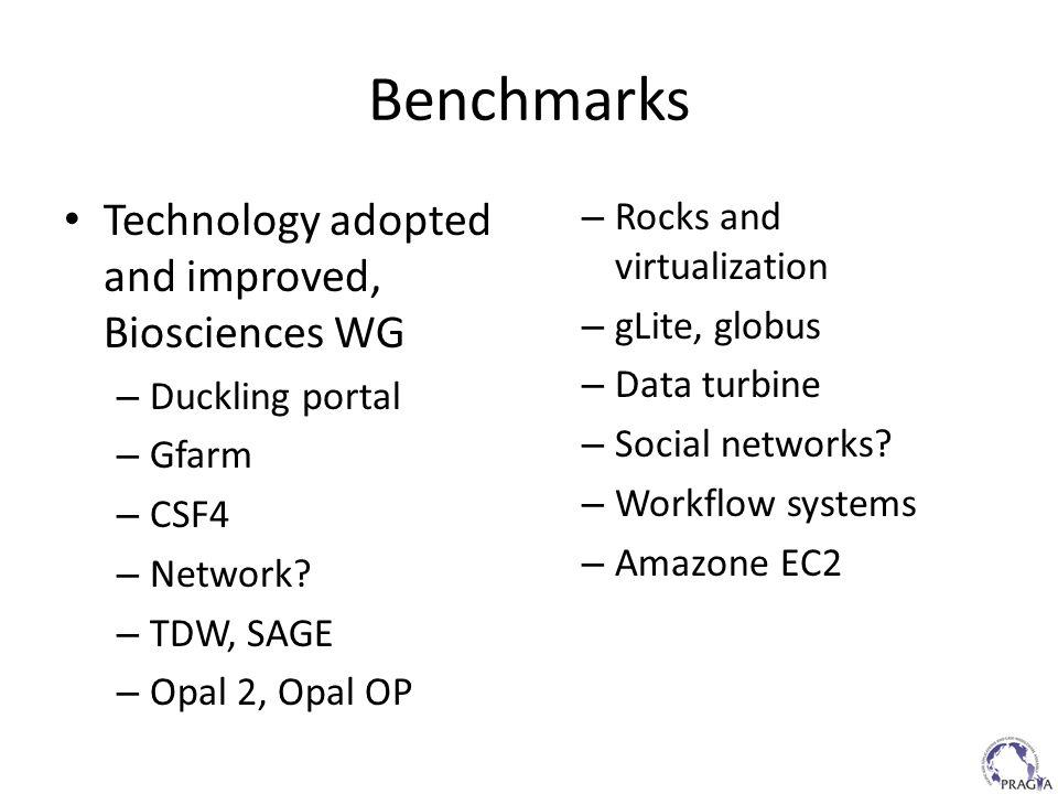 Benchmarks Technology adopted and improved, Biosciences WG – Duckling portal – Gfarm – CSF4 – Network? – TDW, SAGE – Opal 2, Opal OP – Rocks and virtu