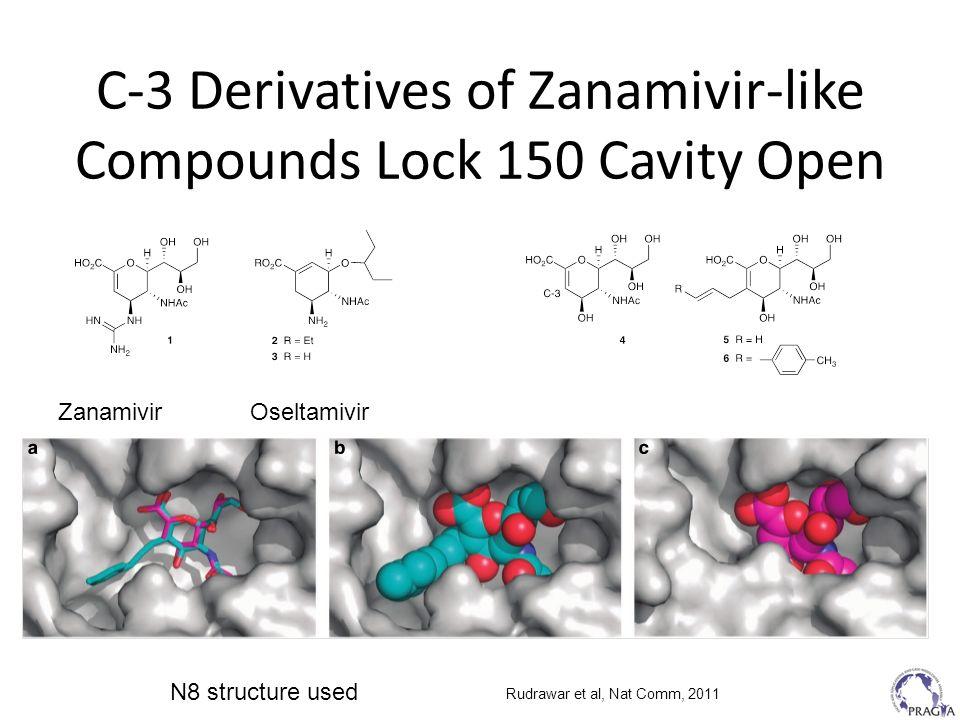 C-3 Derivatives of Zanamivir-like Compounds Lock 150 Cavity Open Rudrawar et al, Nat Comm, 2011 ZanamivirOseltamivir N8 structure used