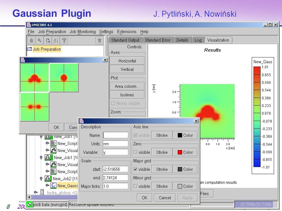 2008-03-17 P. Bała (ICM/UMK) Gaussian Plugin J. Pytliński, A. Nowiński 8