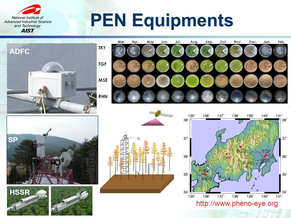 PEN Equipments TKY TGF MSE RHN Mar. Apr.MayJun.Jul.Aug.Sep.Oct.Nov.Dec.Jan.Feb.