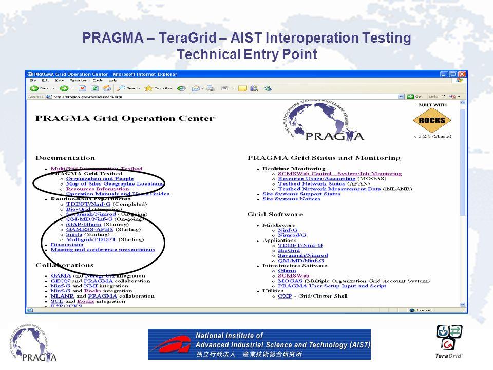PRAGMA – TeraGrid – AIST Interoperation Testing Technical Entry Point