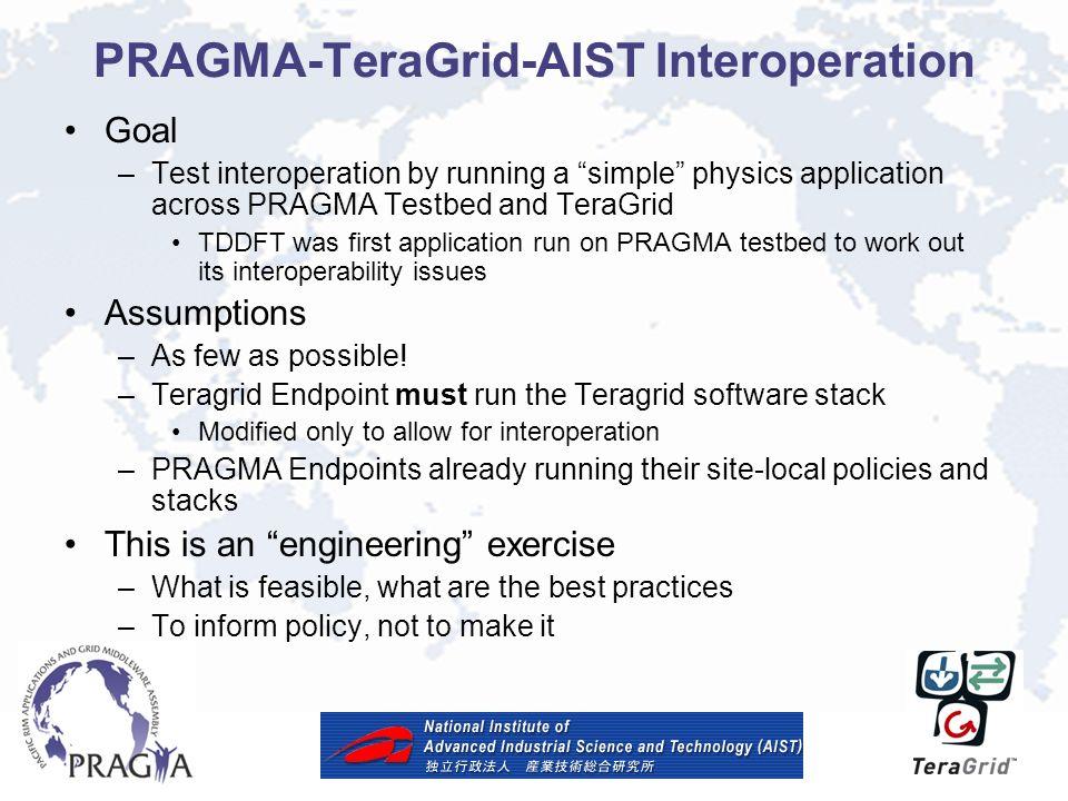 PRAGMA-TeraGrid-AIST Interoperation Goal –Test interoperation by running a simple physics application across PRAGMA Testbed and TeraGrid TDDFT was fir