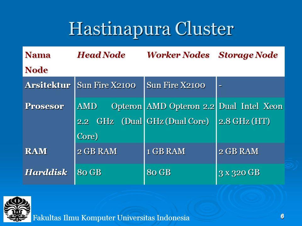 6 Hastinapura Cluster Nama Node Head Node Worker Nodes Storage Node Arsitektur Sun Fire X2100 - Prosesor AMD Opteron 2.2 GHz (Dual Core) Dual Intel Xeon 2.8 GHz (HT) RAM 2 GB RAM 1 GB RAM 2 GB RAM Harddisk 80 GB 3 x 320 GB 6 Fakultas Ilmu Komputer Universitas Indonesia