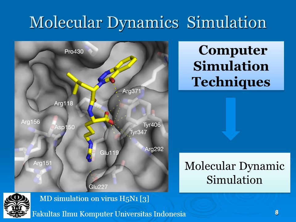 8 Molecular Dynamics Simulation MD simulation on virus H5N1 [3] Computer Simulation Techniques Molecular Dynamic Simulation 8 Fakultas Ilmu Komputer Universitas Indonesia
