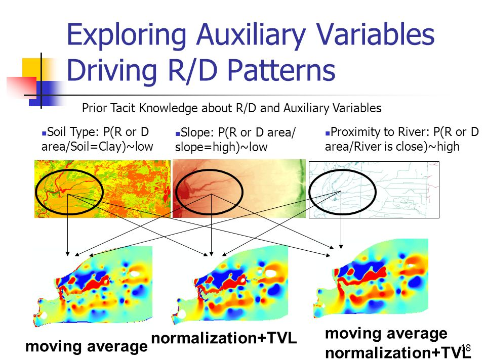 18 Exploring Auxiliary Variables Driving R/D Patterns moving average normalization+TVL moving average normalization+TVL Proximity to River: P(R or D a