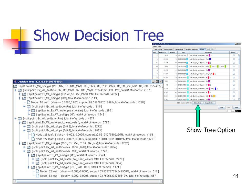 44 Show Decision Tree Show Tree Option