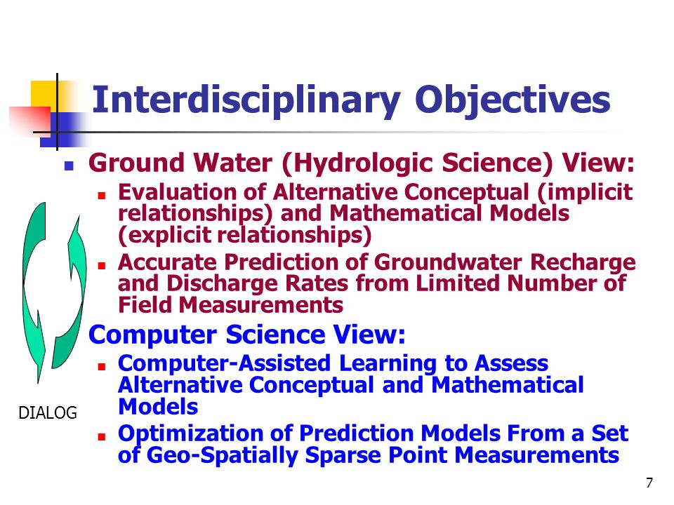 7 Interdisciplinary Objectives Ground Water (Hydrologic Science) View: Evaluation of Alternative Conceptual (implicit relationships) and Mathematical