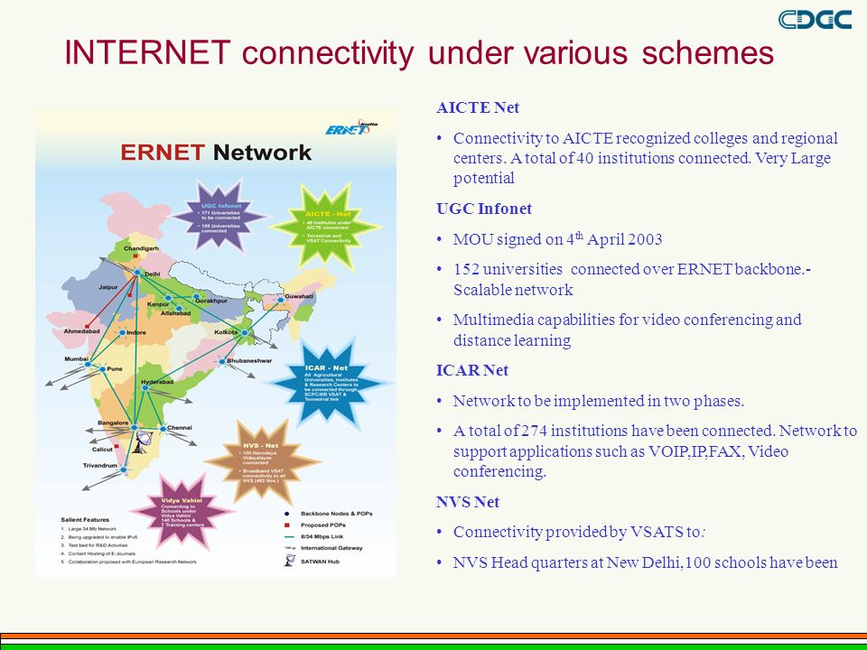 INTERNET connectivity under various schemes AICTE Net Connectivity to AICTE recognized colleges and regional centers.