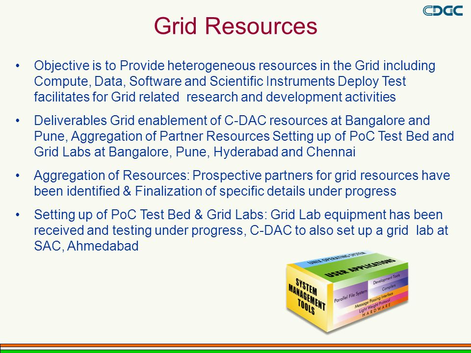 Grid Resources Objective is to Provide heterogeneous resources in the Grid including Compute, Data, Software and Scientific Instruments Deploy Test facilitates for Grid related research and development activities Deliverables Grid enablement of C-DAC resources at Bangalore and Pune, Aggregation of Partner Resources Setting up of PoC Test Bed and Grid Labs at Bangalore, Pune, Hyderabad and Chennai Aggregation of Resources: Prospective partners for grid resources have been identified & Finalization of specific details under progress Setting up of PoC Test Bed & Grid Labs: Grid Lab equipment has been received and testing under progress, C-DAC to also set up a grid lab at SAC, Ahmedabad