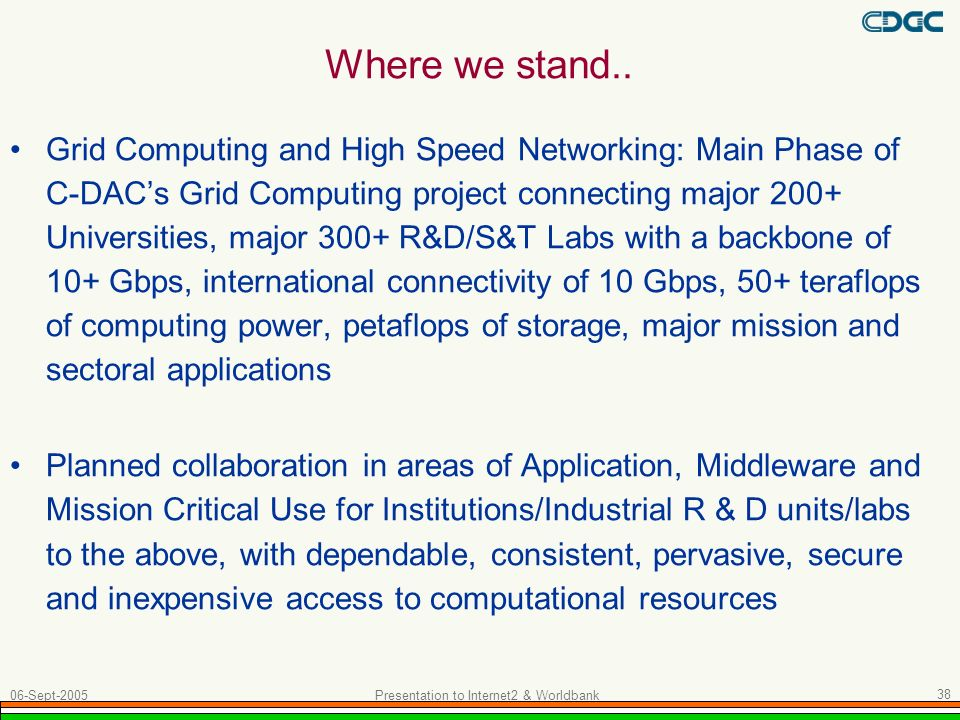 Where we stand.. Grid Computing and High Speed Networking: Main Phase of C-DACs Grid Computing project connecting major 200+ Universities, major 300+