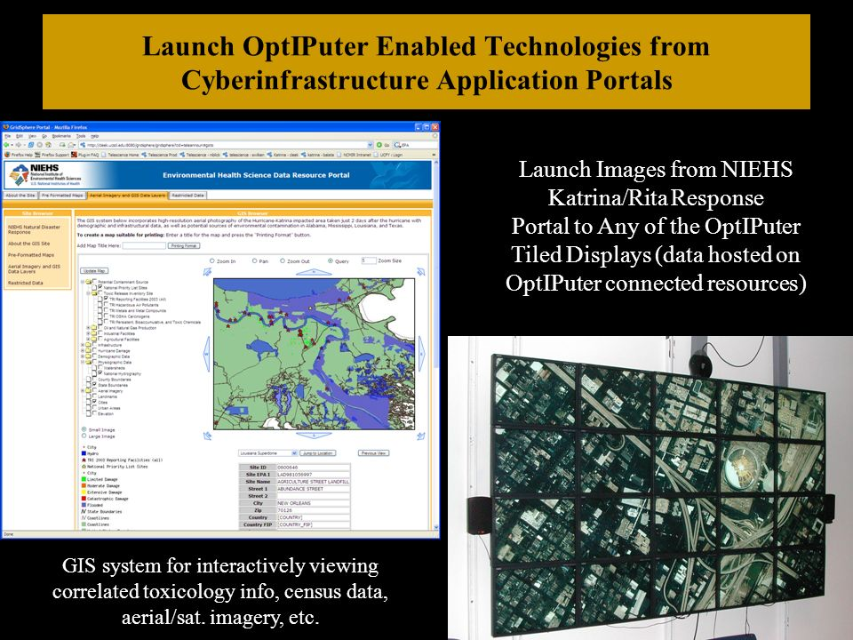 OptIPuter All Hands Meeting, 2006NCMIR Launch OptIPuter Enabled Technologies from Cyberinfrastructure Application Portals Launch Images from NIEHS Katrina/Rita Response Portal to Any of the OptIPuter Tiled Displays (data hosted on OptIPuter connected resources) GIS system for interactively viewing correlated toxicology info, census data, aerial/sat.