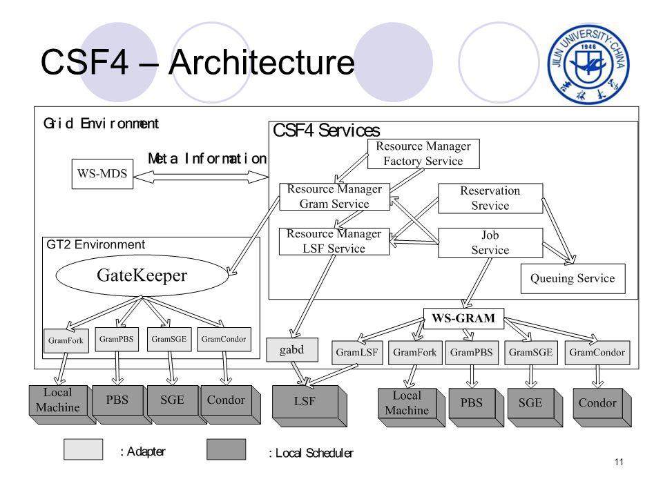 11 CSF4 – Architecture