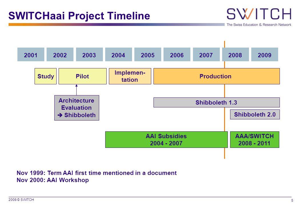 2008 © SWITCH 5 2001200220032004200520062007 Implemen- tation PilotProductionStudy Architecture Evaluation Shibboleth Shibboleth 2.0 Nov 1999: Term AA