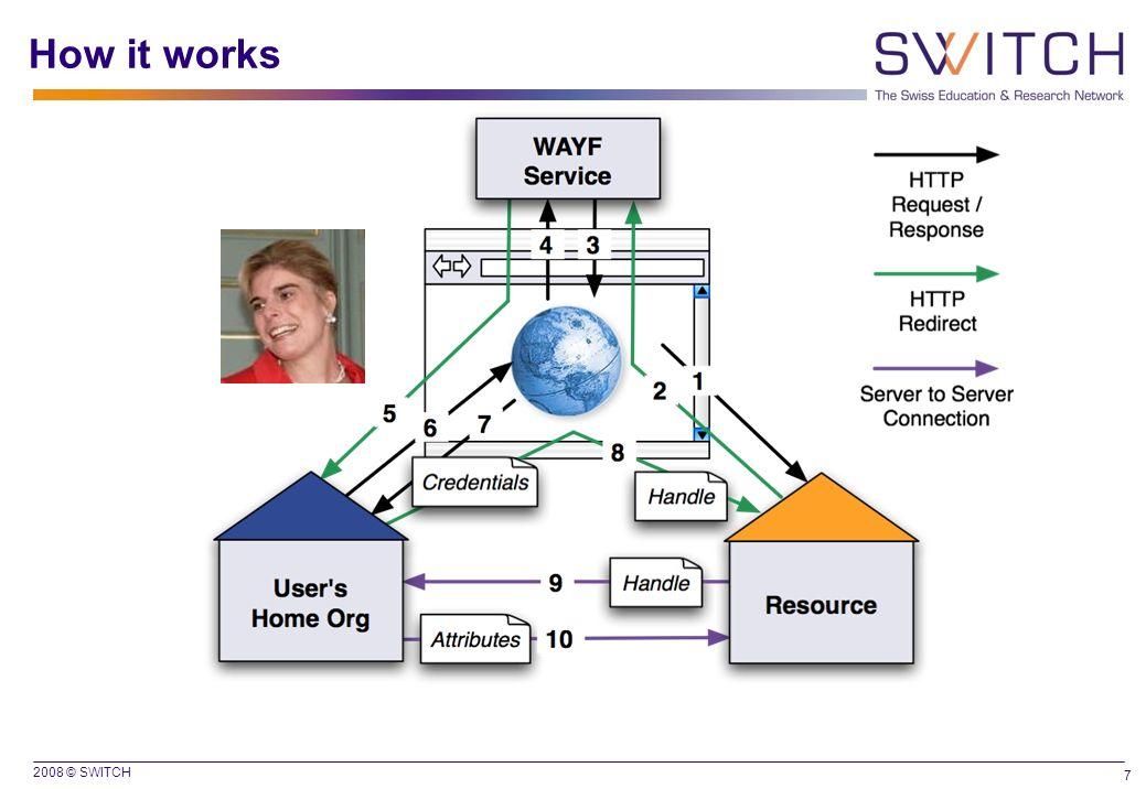 2008 © SWITCH 7 How it works