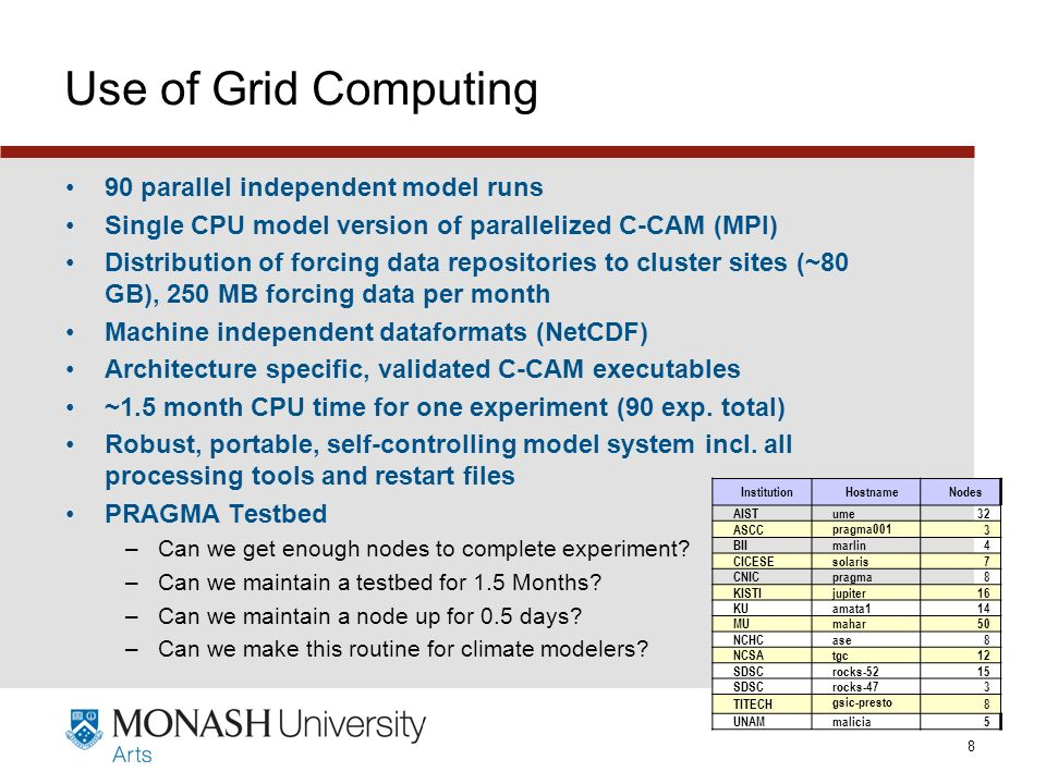 www.monash.edu.au 8 Use of Grid Computing 90 parallel independent model runs Single CPU model version of parallelized C-CAM (MPI) Distribution of forcing data repositories to cluster sites (~80 GB), 250 MB forcing data per month Machine independent dataformats (NetCDF) Architecture specific, validated C-CAM executables ~1.5 month CPU time for one experiment (90 exp.