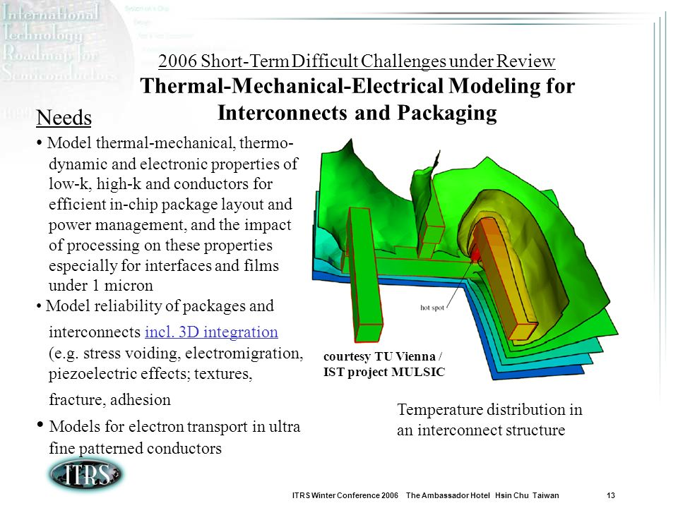 ITRS Winter Conference 2006 The Ambassador Hotel Hsin Chu Taiwan 13 2006 Short-Term Difficult Challenges under Review Thermal-Mechanical-Electrical Modeling for Interconnects and Packaging Needs Model thermal-mechanical, thermo- dynamic and electronic properties of low-k, high-k and conductors for efficient in-chip package layout and power management, and the impact of processing on these properties especially for interfaces and films under 1 micron Model reliability of packages and interconnects incl.