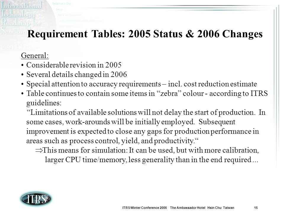 ITRS Winter Conference 2006 The Ambassador Hotel Hsin Chu Taiwan 15 Requirement Tables: 2005 Status & 2006 Changes General: Considerable revision in 2005 Several details changed in 2006 Special attention to accuracy requirements – incl.