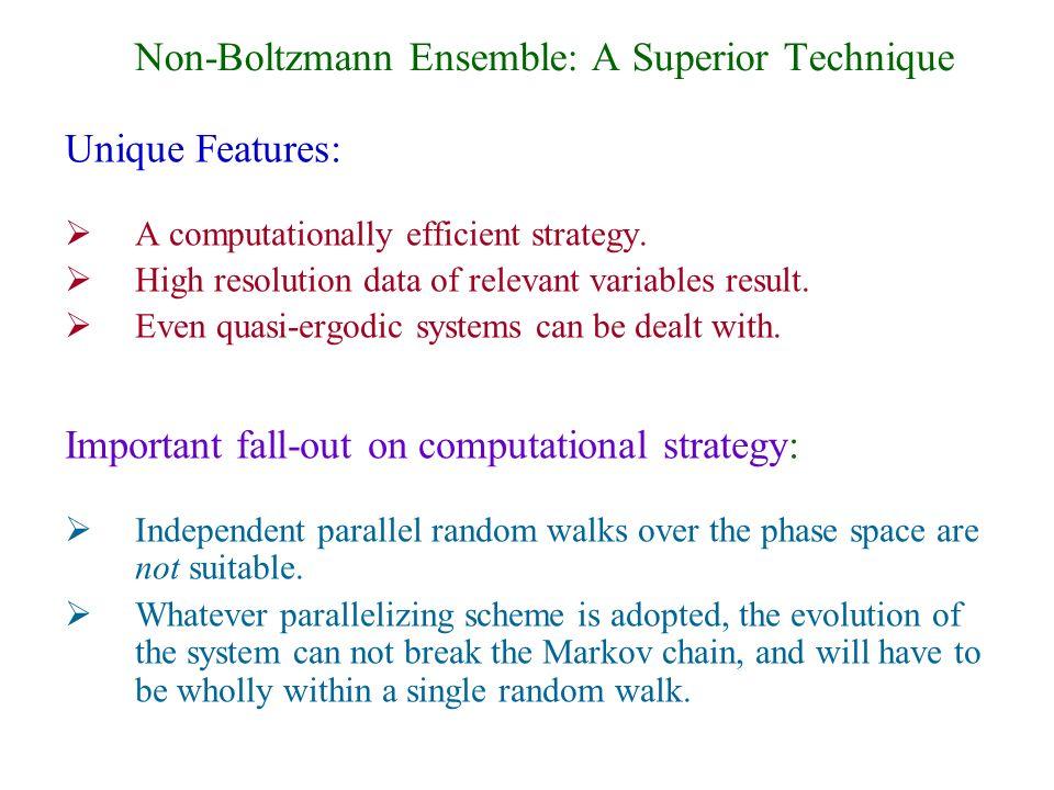 Non-Boltzmann Ensemble: A Superior Technique Unique Features: A computationally efficient strategy.