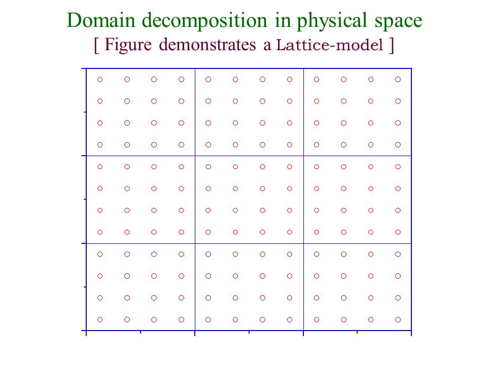 Domain decomposition in physical space [ Figure demonstrates a Lattice-model ]