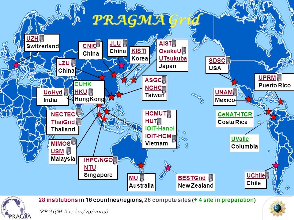 PRAGMA 17 (10/29/2009) PRAGMA Grid 28 institutions in 16 countries/regions, 26 compute sites (+ 4 site in preparation) UZH Switzerland NECTEC ThaiGrid Thailand UoHyd India MIMOS USM Malaysia CUHK HKU HongKong ASGC NCHC Taiwan HCMUT HUT IOIT-Hanoi IOIT-HCM Vietnam AIST OsakaU UTsukuba Japan IHPC/NGO NTU Singapore MU Australia KISTI Korea JLU China SDSC USA UNAM Mexico UChile Chile CeNAT-ITCR Costa Rica BESTGrid New Zealand CNIC China LZU China UPRM Puerto Rico UZH Switzerland LZU China UValle Columbia