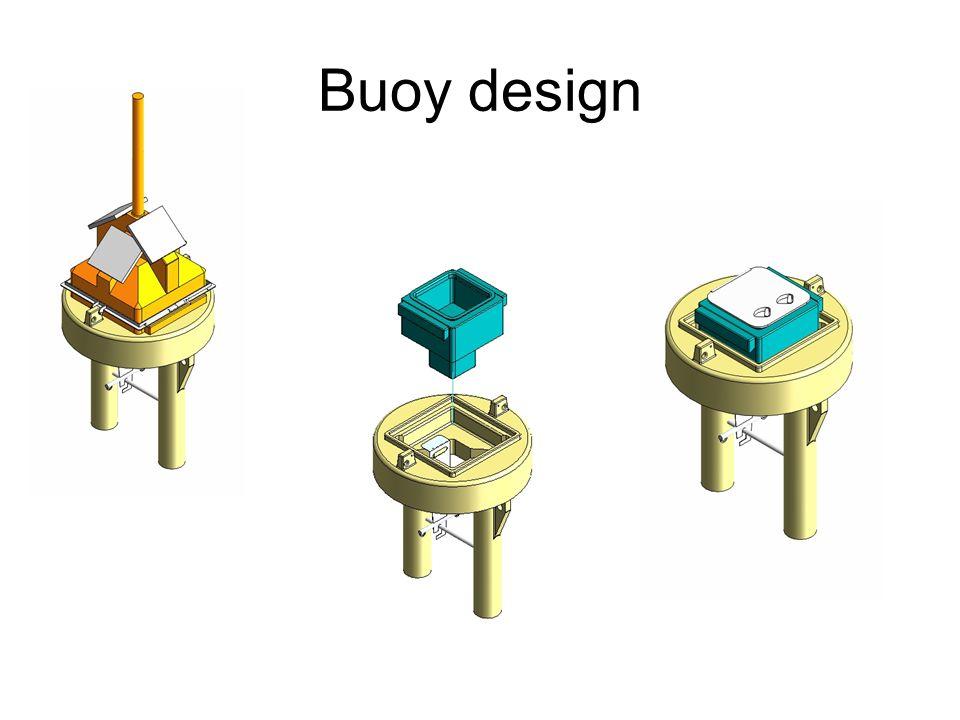 Buoy design