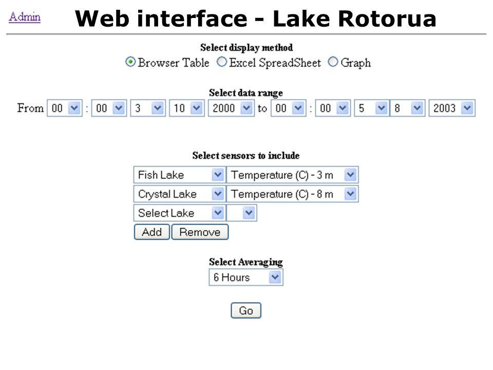 Web interface - Lake Rotorua