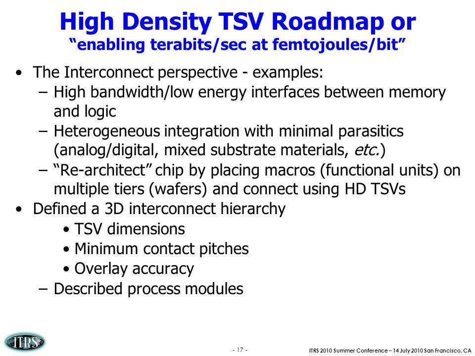 ITRS 2010 Summer Conference – 14 July 2010 San Francisco, CA - 17 - High Density TSV Roadmap or enabling terabits/sec at femtojoules/bit The Interconn