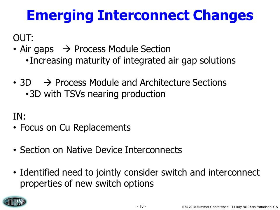 ITRS 2010 Summer Conference – 14 July 2010 San Francisco, CA - 18 - Emerging Interconnect Changes OUT: Air gaps Process Module Section Increasing matu