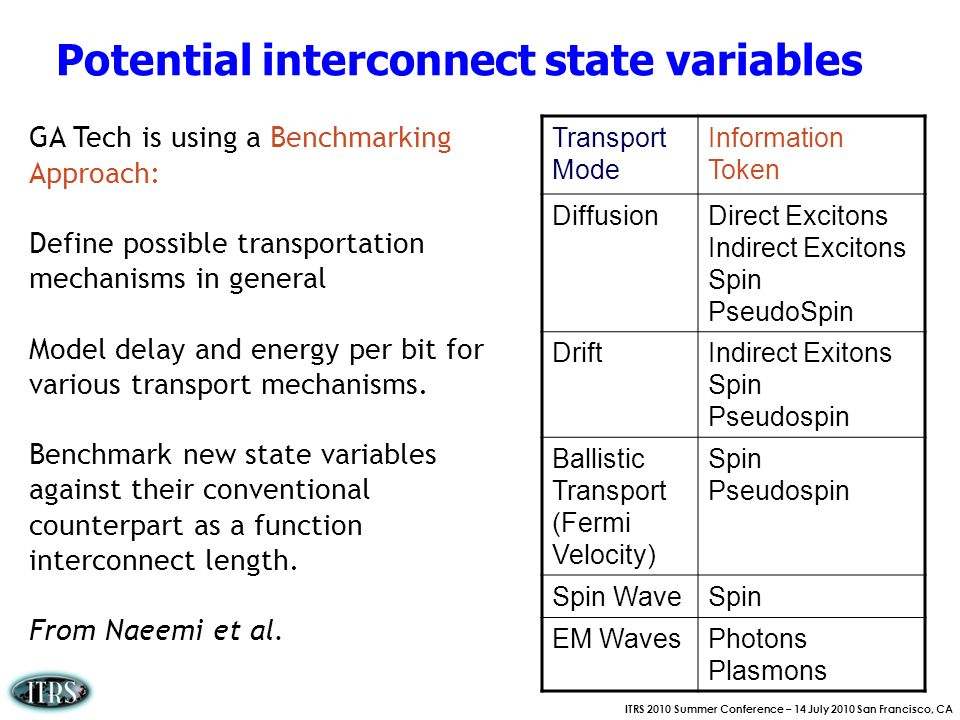 ITRS 2010 Summer Conference – 14 July 2010 San Francisco, CA Potential interconnect state variables GA Tech is using a Benchmarking Approach: Define p