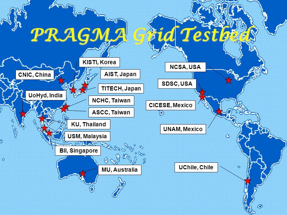 PRAGMA Grid Testbed AIST, Japan CNIC, China KISTI, Korea ASCC, Taiwan NCHC, Taiwan UoHyd, India MU, Australia BII, Singapore KU, Thailand USM, Malaysia NCSA, USA SDSC, USA CICESE, Mexico UNAM, Mexico UChile, Chile TITECH, Japan