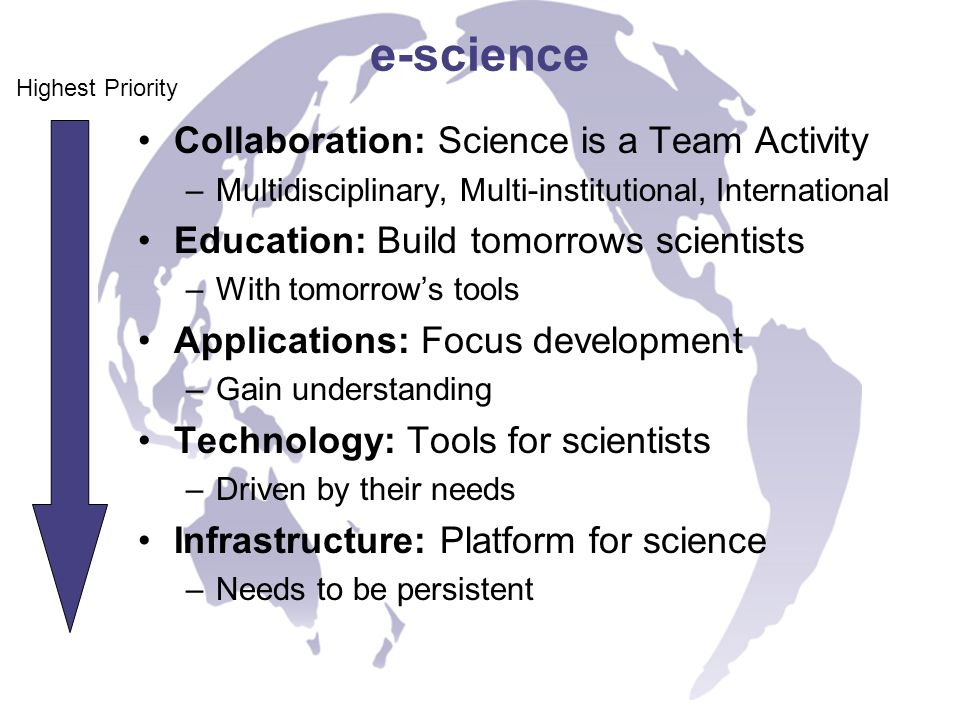 e-science Collaboration: Science is a Team Activity –Multidisciplinary, Multi-institutional, International Education: Build tomorrows scientists –With tomorrows tools Applications: Focus development –Gain understanding Technology: Tools for scientists –Driven by their needs Infrastructure: Platform for science –Needs to be persistent Highest Priority