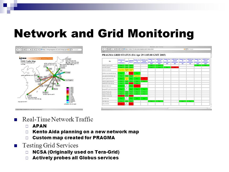 Network and Grid Monitoring Real-Time Network Traffic APAN Kento Aida planning on a new network map Custom map created for PRAGMA Testing Grid Service