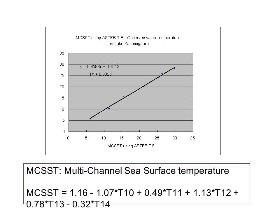 MCSST: Multi-Channel Sea Surface temperature MCSST = 1.16 - 1.07*T10 + 0.49*T11 + 1.13*T12 + 0.78*T13 - 0.32*T14 T10-14: ASTER TIR channel (Radiance)