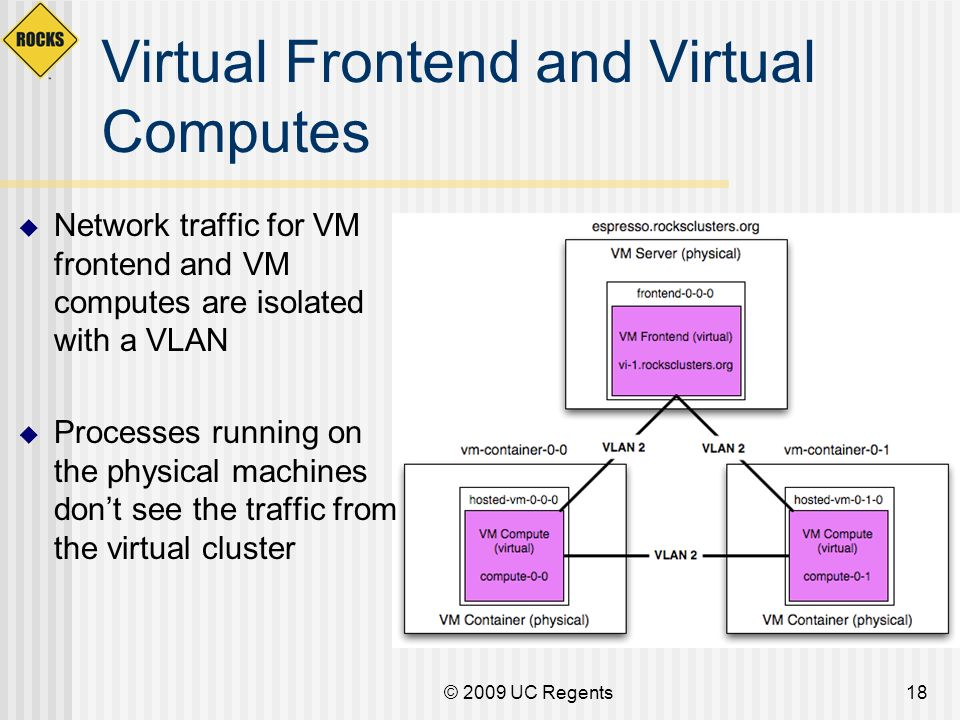 Virtual Frontend and Virtual Computes Network traffic for VM frontend and VM computes are isolated with a VLAN Processes running on the physical machi