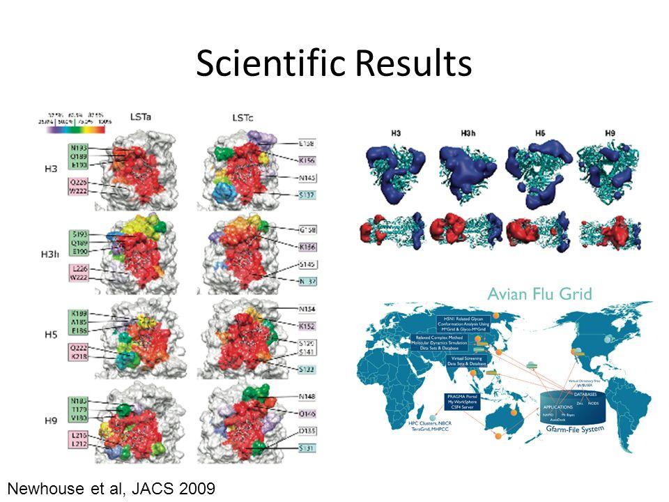 Scientific Results Newhouse et al, JACS 2009