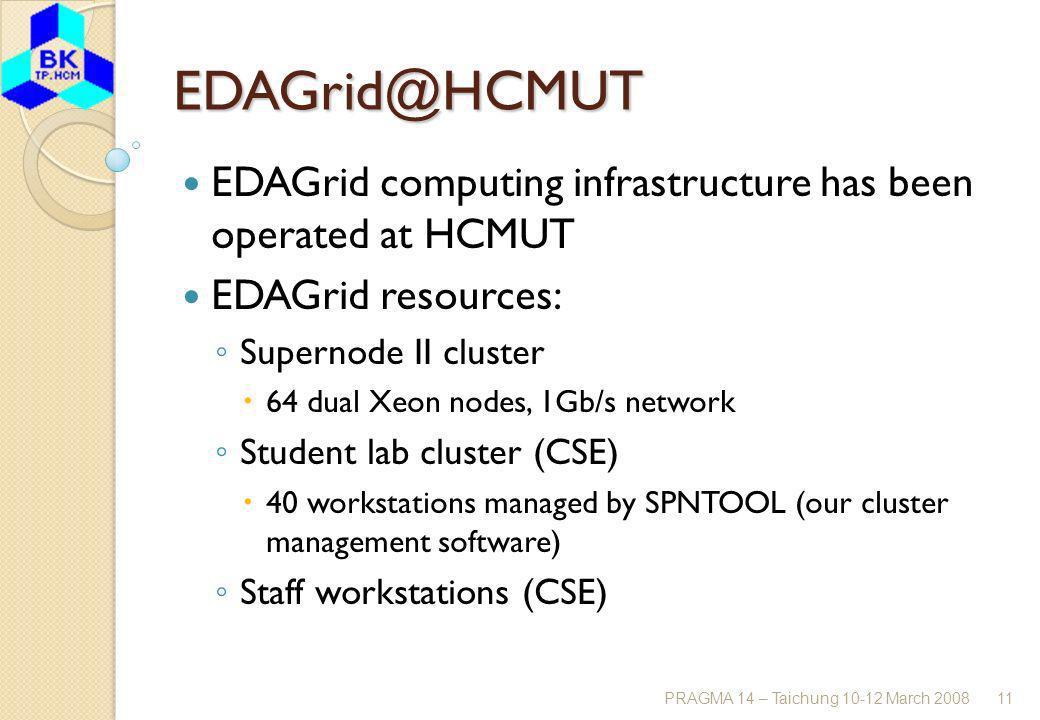 PRAGMA 14 – Taichung 10-12 March 200811 EDAGrid@HCMUT EDAGrid computing infrastructure has been operated at HCMUT EDAGrid resources: Supernode II clus