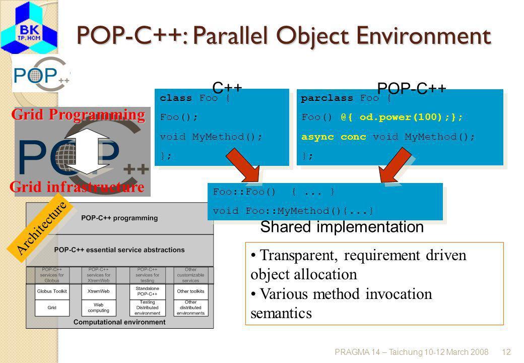 PRAGMA 14 – Taichung 10-12 March 200812 POP-C++: Parallel Object Environment parclass Foo { Foo() @{ od.power(100);}; async conc void MyMethod(); }; p