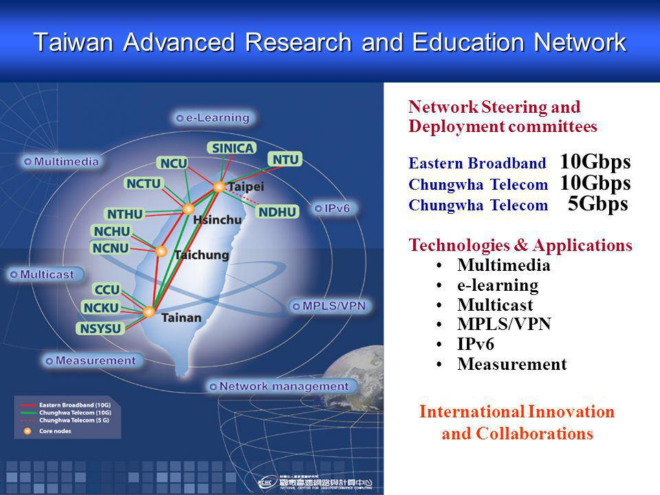 Network Steering and Deployment committees Eastern Broadband 10Gbps Chungwha Telecom 10Gbps Chungwha Telecom 5Gbps Technologies & Applications Multimedia e-learning Multicast MPLS/VPN IPv6 Measurement International Innovation and Collaborations Taiwan Advanced Research and Education Network