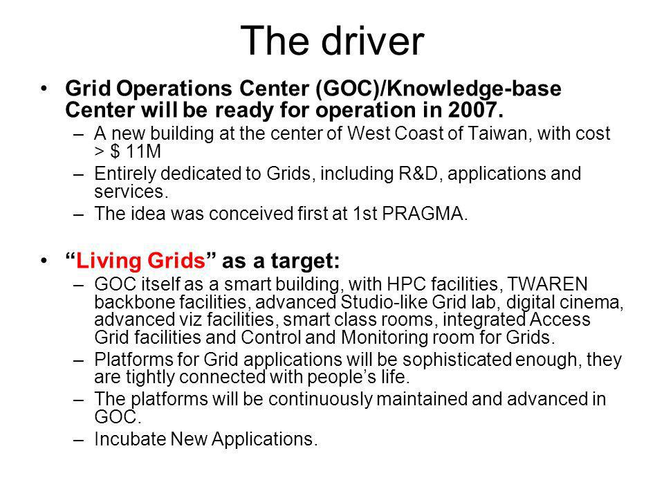 The driver Grid Operations Center (GOC)/Knowledge-base Center will be ready for operation in 2007. –A new building at the center of West Coast of Taiw