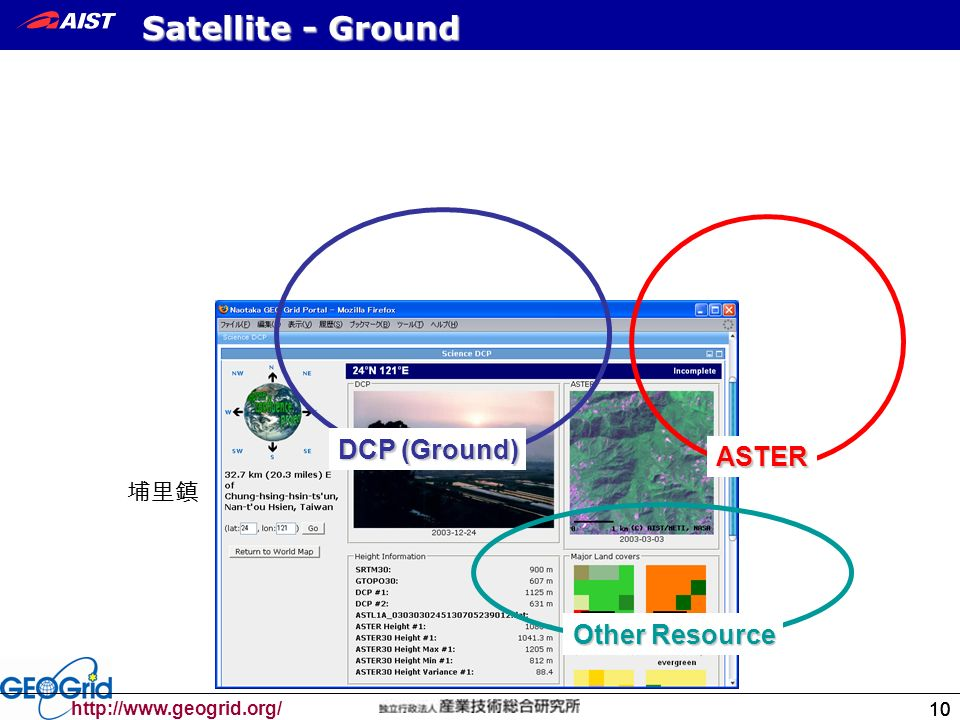 Satellite - Ground ASTER Other Resource DCP (Ground)