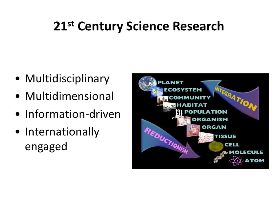 21 st Century Science Research Multidisciplinary Multidimensional Information-driven Internationally engaged