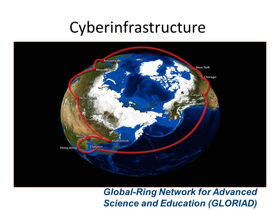 Cyberinfrastructure Global-Ring Network for Advanced Science and Education (GLORIAD)